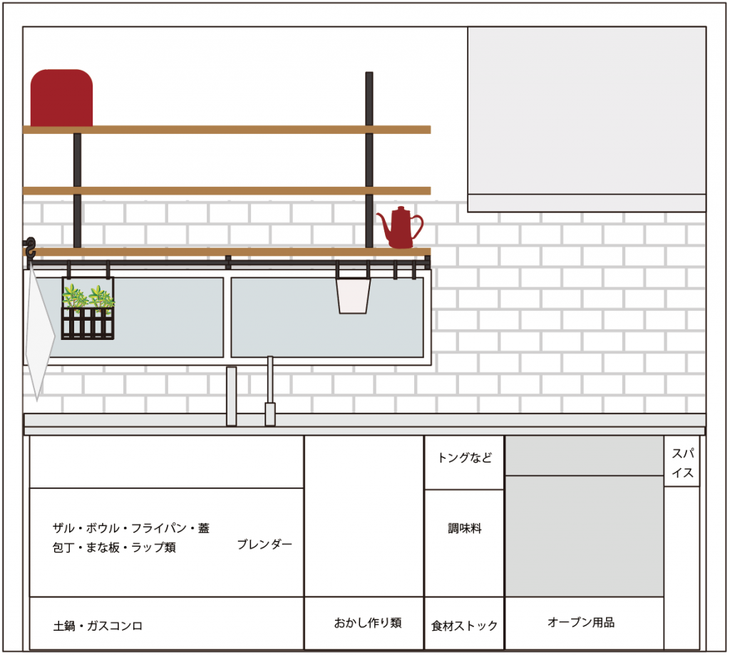 kitchen_raf