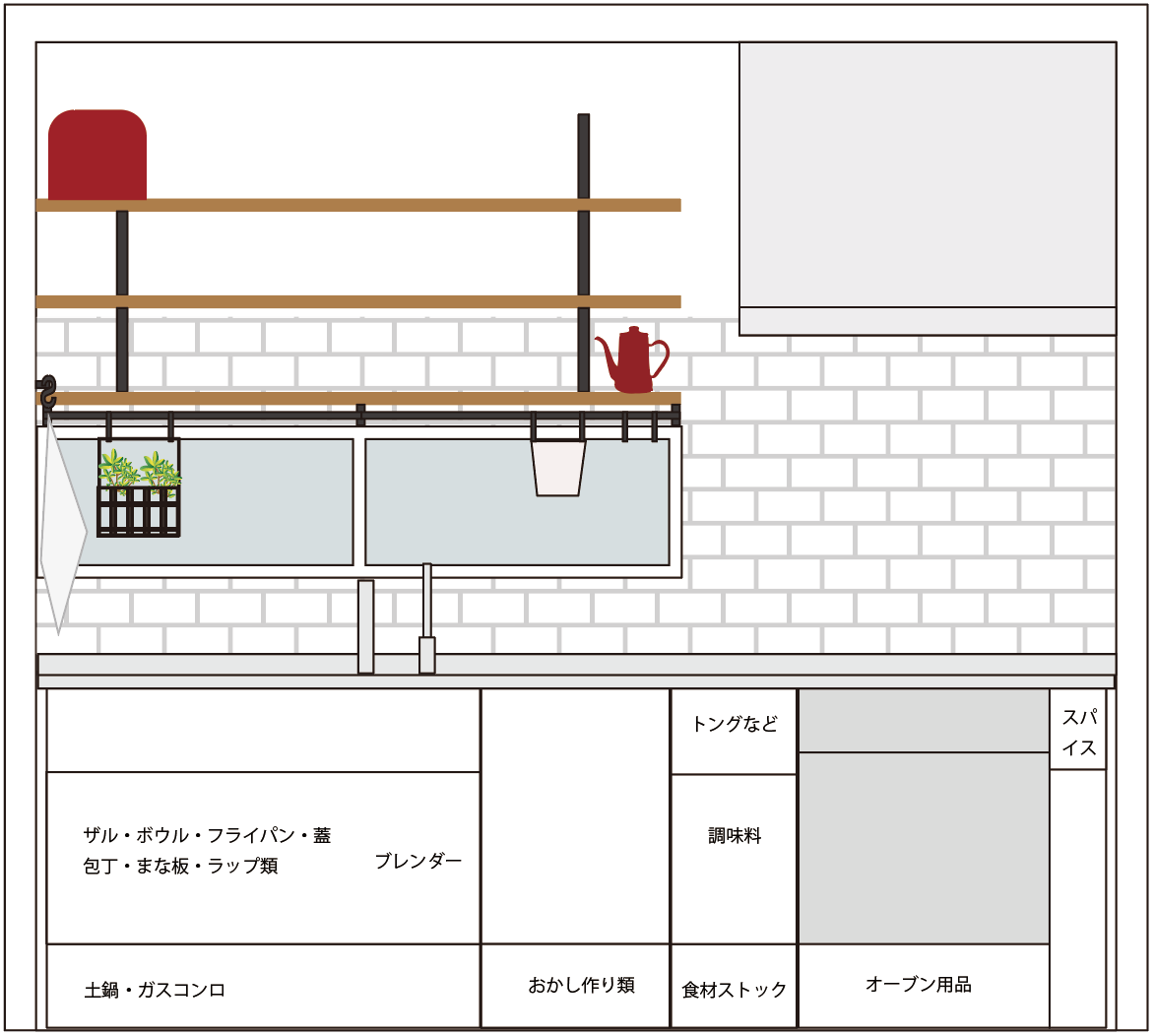 ブログをサボっていたワケ 〜 キッチンの吊り戸棚を失くせ!